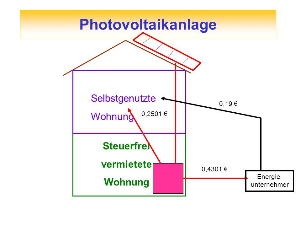 Photovoltaikanlage Steuerfrei vermietete Wohnung Selbstgenutzte Wohnung Energie- unternehmer 0,4301 0,2501 0,19