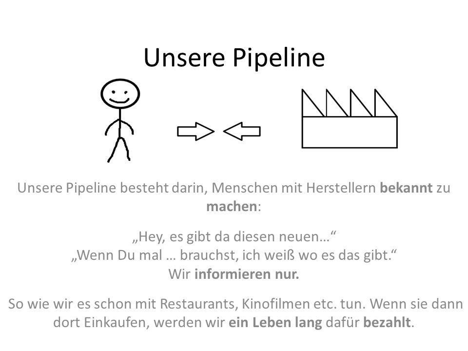 Unsere Pipeline Unsere Pipeline besteht darin, Menschen mit Herstellern bekannt zu machen: Hey, es gibt da diesen neuen… Wenn Du mal … brauchst, ich w