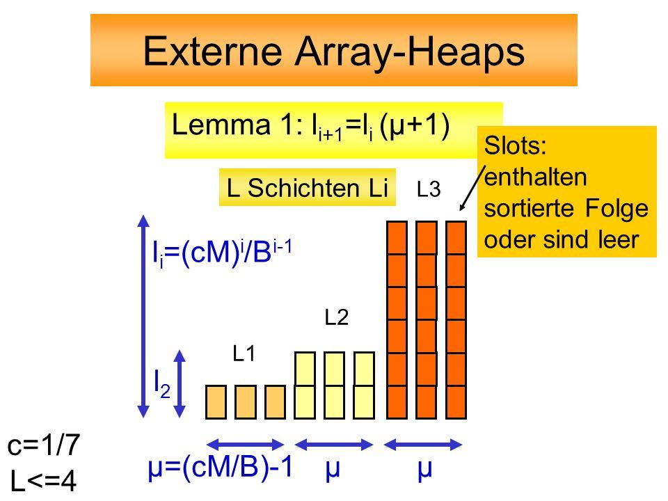 Externe Array-Heaps Lemma 1: l i+1 =l i (μ+1) μ=(cM/B)-1 L1 L2 L3 l2l2 l i =(cM) i /B i-1 μμ L Schichten Li Slots: enthalten sortierte Folge oder sind