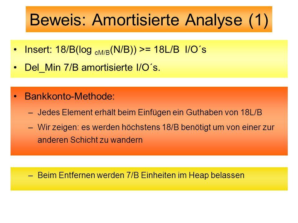 Beweis: Amortisierte Analyse (1) Insert: 18/B(log cM/B (N/B)) >= 18L/B I/O´s Del_Min 7/B amortisierte I/O´s. Bankkonto-Methode: –Jedes Element erhält