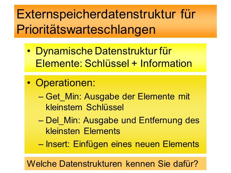 Externspeicherdatenstruktur für Prioritätswarteschlangen Dynamische Datenstruktur für Elemente: Schlüssel + Information Operationen: –Get_Min: Ausgabe der Elemente mit kleinstem Schlüssel –Del_Min: Ausgabe und Entfernung des kleinsten Elements –Insert: Einfügen eines neuen Elements Welche Datenstrukturen kennen Sie dafür