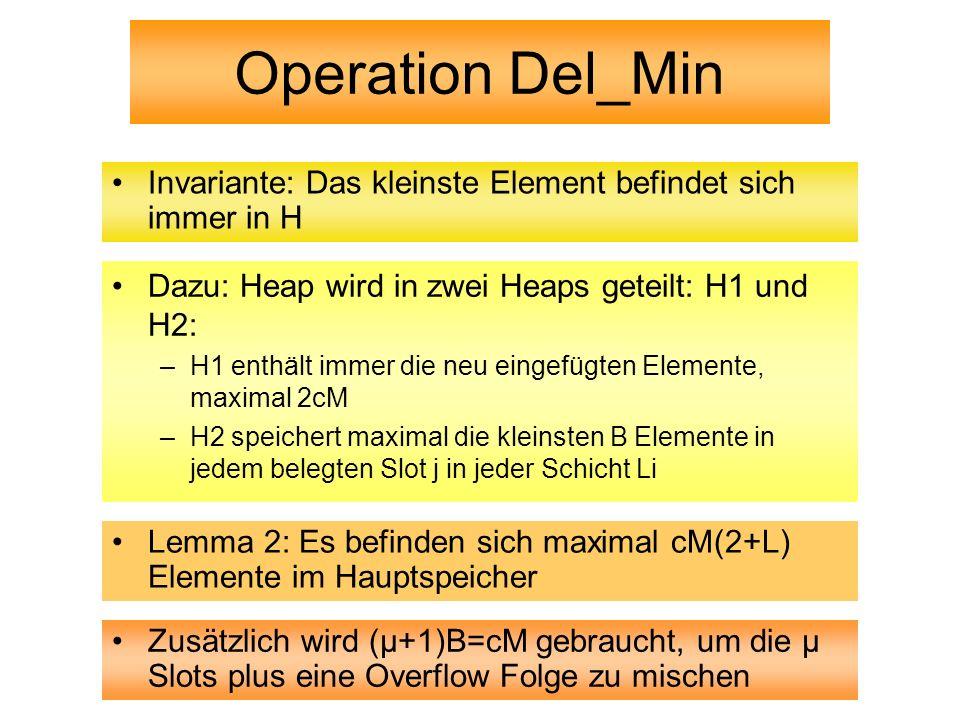 Operation Del_Min Invariante: Das kleinste Element befindet sich immer in H Dazu: Heap wird in zwei Heaps geteilt: H1 und H2: –H1 enthält immer die neu eingefügten Elemente, maximal 2cM –H2 speichert maximal die kleinsten B Elemente in jedem belegten Slot j in jeder Schicht Li Lemma 2: Es befinden sich maximal cM(2+L) Elemente im Hauptspeicher Zusätzlich wird (μ+1)B=cM gebraucht, um die μ Slots plus eine Overflow Folge zu mischen