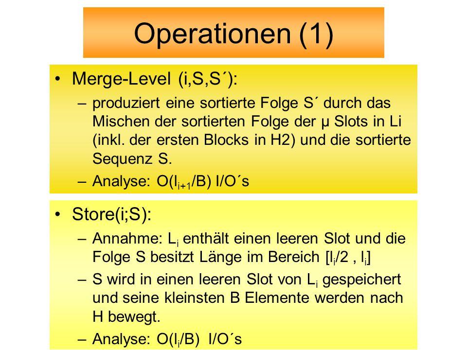 Operationen (1) Merge-Level (i,S,S´): –produziert eine sortierte Folge S´ durch das Mischen der sortierten Folge der μ Slots in Li (inkl.