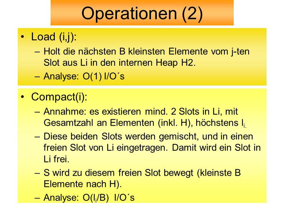 Load (i,j): –Holt die nächsten B kleinsten Elemente vom j-ten Slot aus Li in den internen Heap H2.
