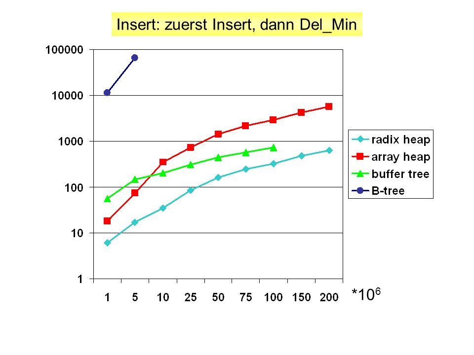 Insert: zuerst Insert, dann Del_Min *10 6