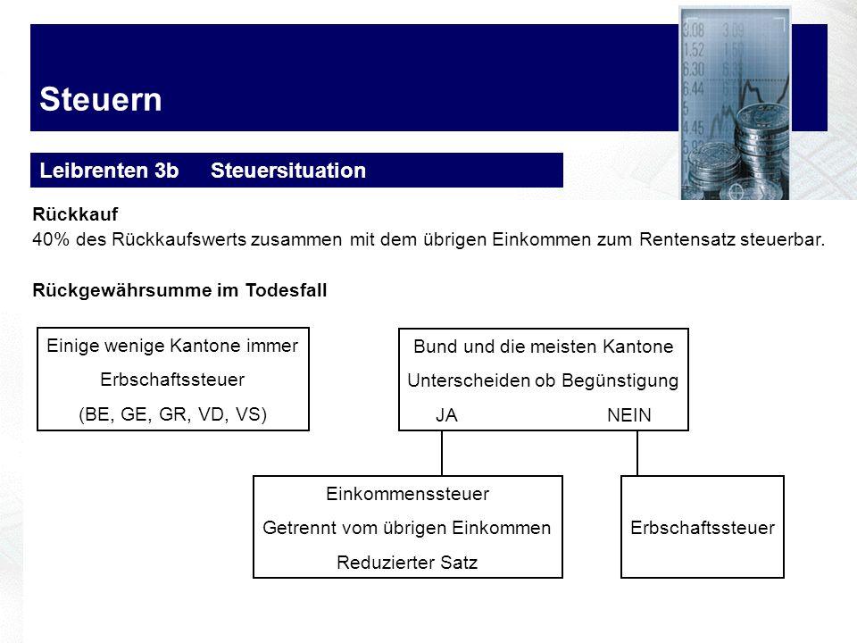 Erbrecht Die gesetzlichen Erben - Verwandte (ZGB 457 – 460) - überlebender Ehegatte bzw.
