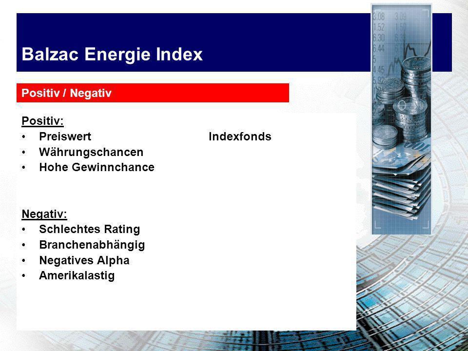 Balzac Energie Index Positiv: PreiswertIndexfonds Währungschancen Hohe Gewinnchance Negativ: Schlechtes Rating Branchenabhängig Negatives Alpha Amerik