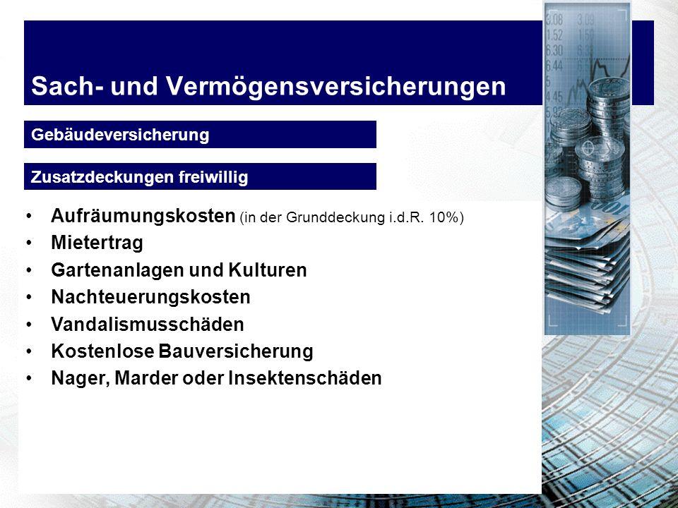 Sach- und Vermögensversicherungen Gebäudeversicherung Aufräumungskosten (in der Grunddeckung i.d.R.