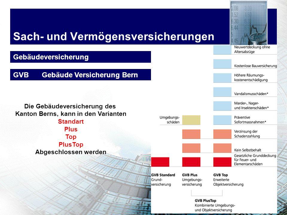 Sach- und Vermögensversicherungen Gebäudeversicherung GVB Gebäude Versicherung Bern Die Gebäudeversicherung des Kanton Berns, kann in den Varianten Standart Plus Top PlusTop Abgeschlossen werden