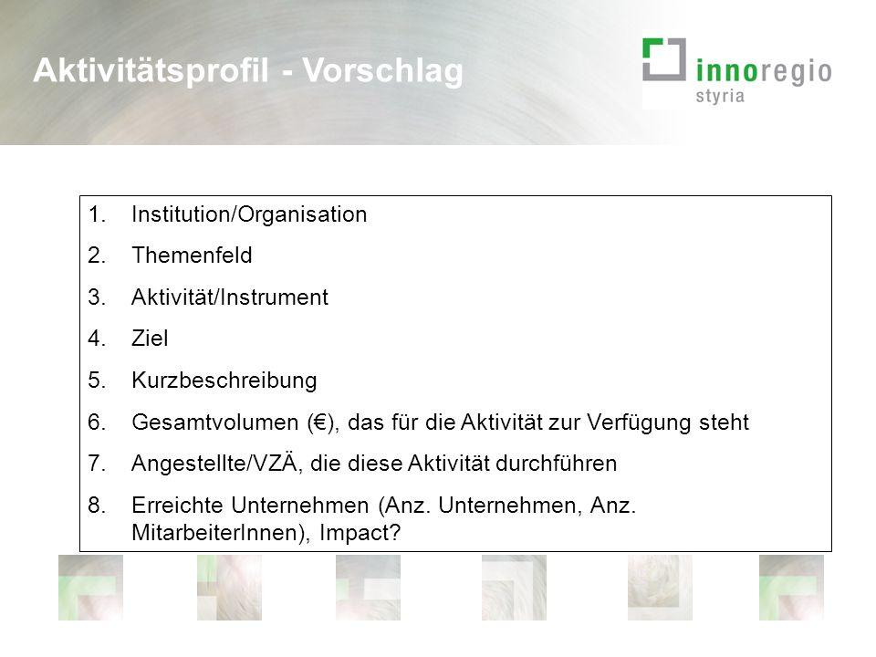 Aktivitätsprofil - Vorschlag 1.Institution/Organisation 2.Themenfeld 3.Aktivität/Instrument 4.Ziel 5.Kurzbeschreibung 6.Gesamtvolumen (), das für die Aktivität zur Verfügung steht 7.Angestellte/VZÄ, die diese Aktivität durchführen 8.Erreichte Unternehmen (Anz.