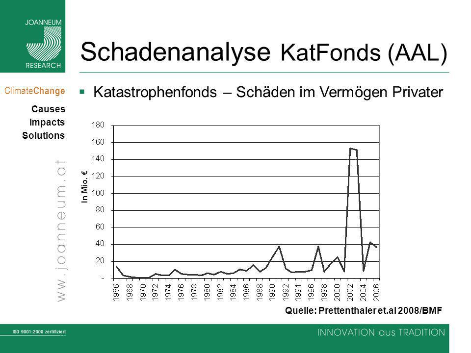 16 Climate Change Causes Impacts Solutions Schadenanalyse KatFonds (AAL) Katastrophenfonds – Schäden im Vermögen Privater Quelle: Prettenthaler et.al