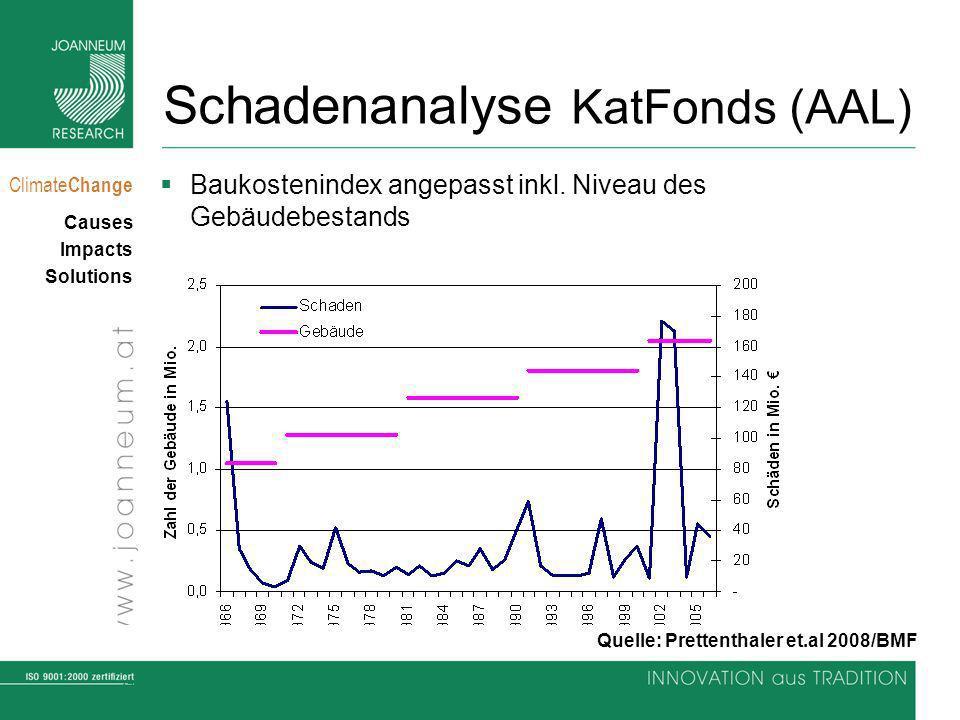 17 Climate Change Causes Impacts Solutions Schadenanalyse KatFonds (AAL) Baukostenindex angepasst inkl. Niveau des Gebäudebestands Quelle: Prettenthal