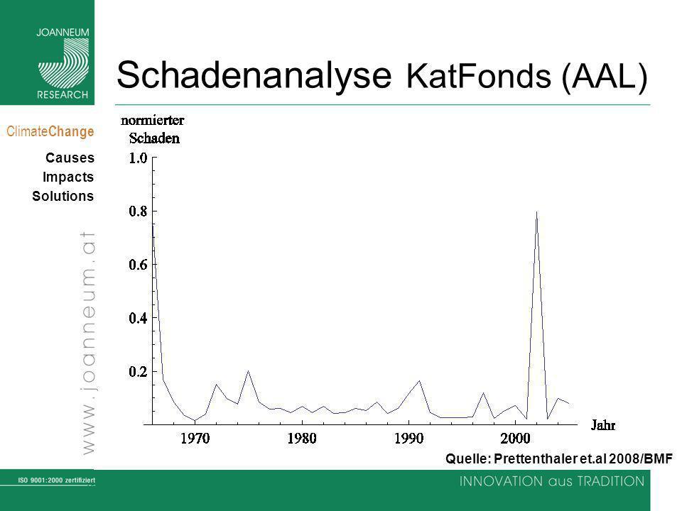 18 Climate Change Causes Impacts Solutions Schadenanalyse KatFonds (AAL) Quelle: Prettenthaler et.al 2008/BMF