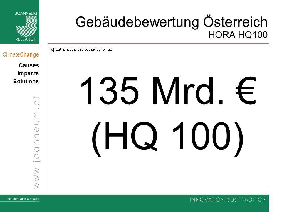 19 Climate Change Causes Impacts Solutions Gebäudebewertung Österreich HORA HQ100 135 Mrd. (HQ 100)