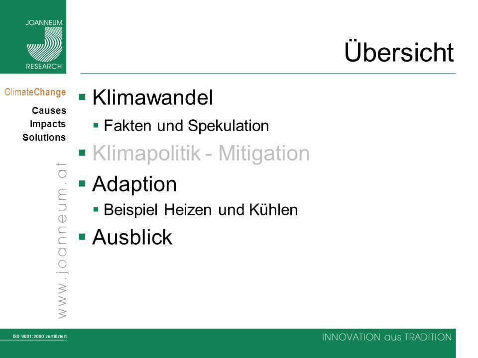 2 Climate Change Causes Impacts Solutions Übersicht Klimawandel Fakten und Spekulation Klimapolitik - Mitigation Adaption Beispiel Heizen und Kühlen A