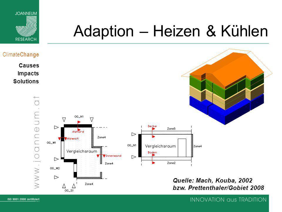 32 Climate Change Causes Impacts Solutions Adaption – Heizen & Kühlen Quelle: Mach, Kouba, 2002 bzw. Prettenthaler/Gobiet 2008