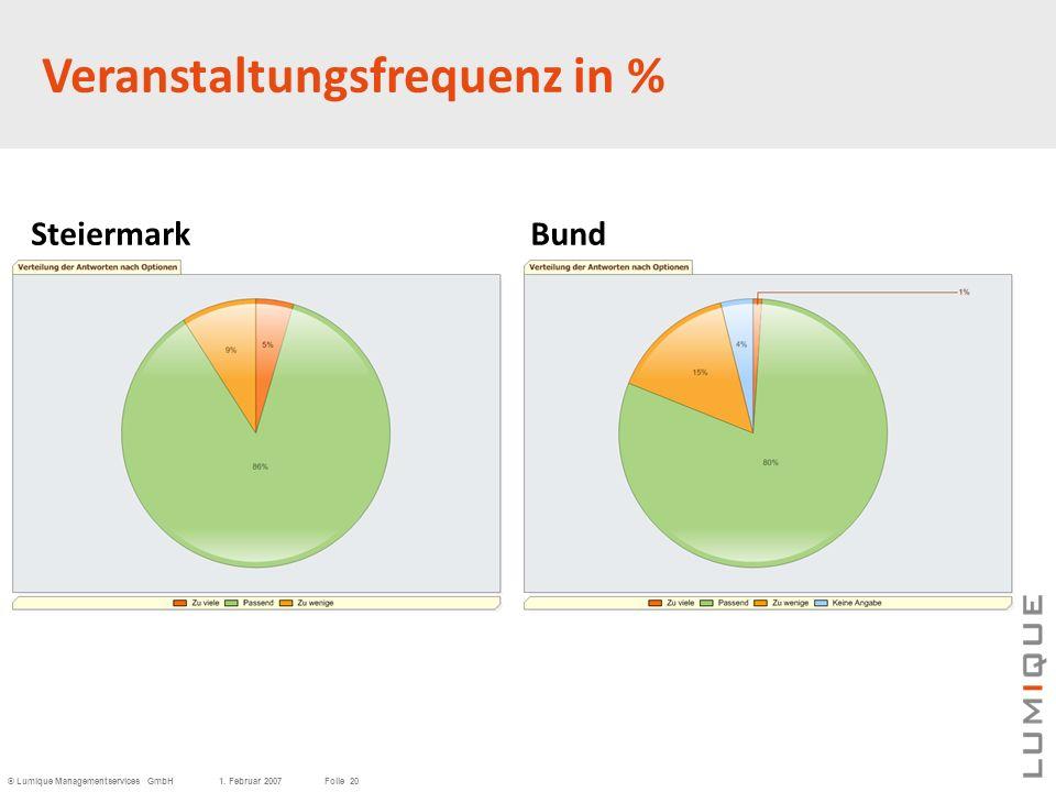 © Lumique Managementservices GmbH1. Februar 2007Folie 20 SteiermarkBund Veranstaltungsfrequenz in %