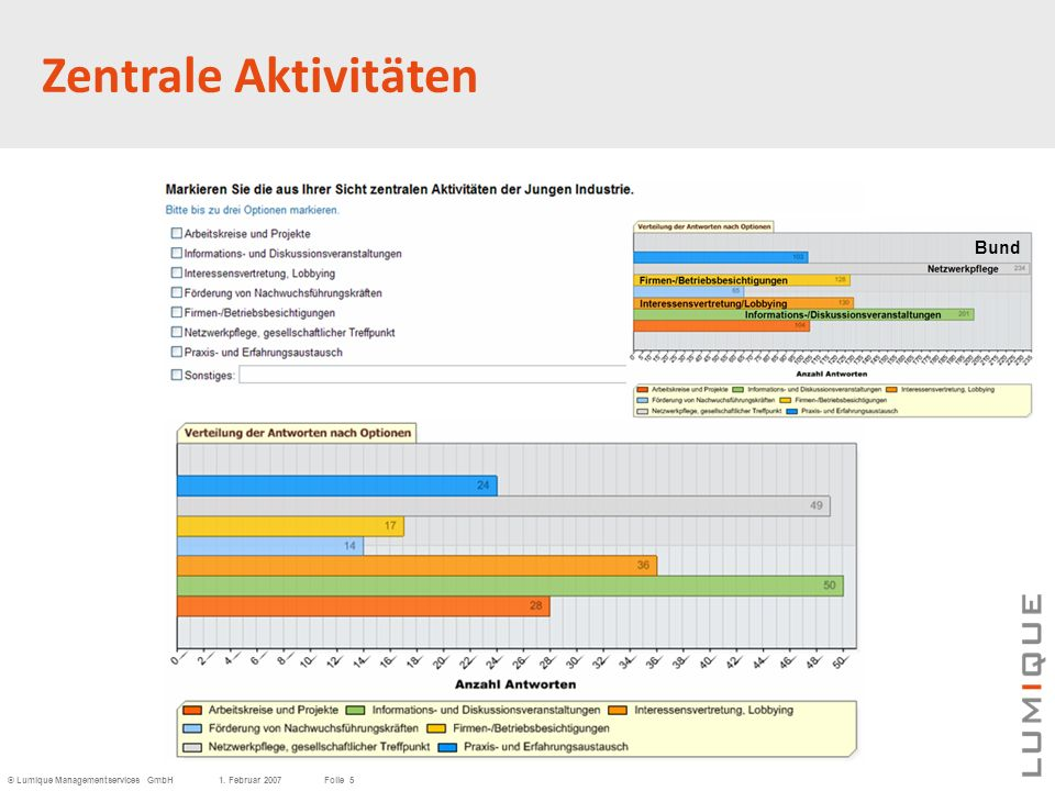 © Lumique Managementservices GmbH1. Februar 2007Folie 5 Zentrale Aktivitäten Bund