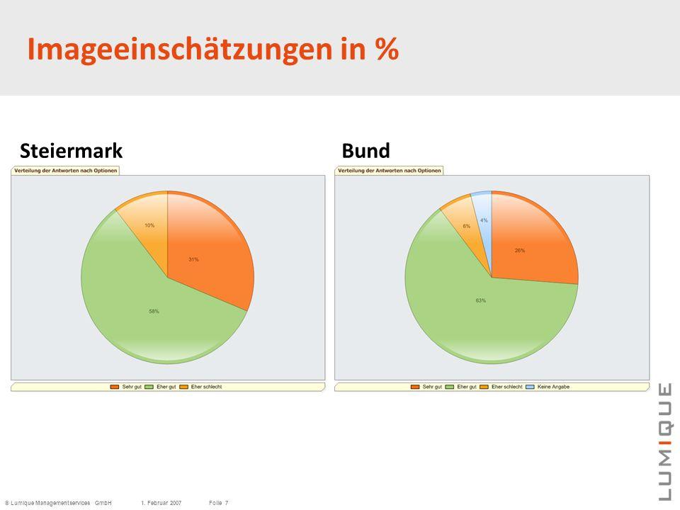 © Lumique Managementservices GmbH1. Februar 2007Folie 7 SteiermarkBund Imageeinschätzungen in %