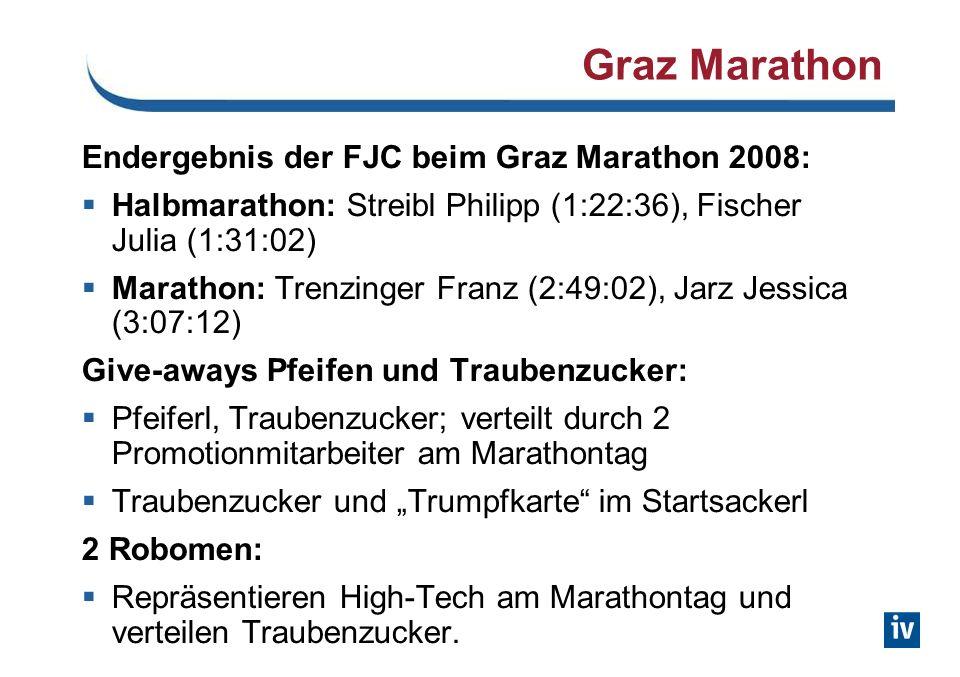 Graz Marathon Endergebnis der FJC beim Graz Marathon 2008: Halbmarathon: Streibl Philipp (1:22:36), Fischer Julia (1:31:02) Marathon: Trenzinger Franz (2:49:02), Jarz Jessica (3:07:12) Give-aways Pfeifen und Traubenzucker: Pfeiferl, Traubenzucker; verteilt durch 2 Promotionmitarbeiter am Marathontag Traubenzucker und Trumpfkarte im Startsackerl 2 Robomen: Repräsentieren High-Tech am Marathontag und verteilen Traubenzucker.