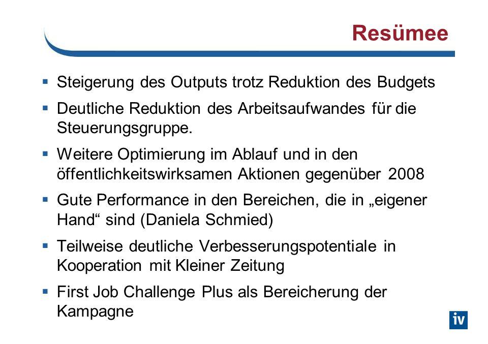 Resümee Steigerung des Outputs trotz Reduktion des Budgets Deutliche Reduktion des Arbeitsaufwandes für die Steuerungsgruppe.