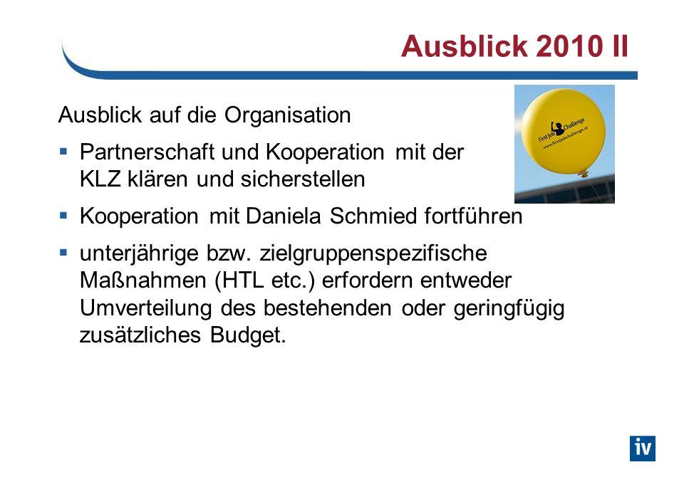 Ausblick 2010 II Ausblick auf die Organisation Partnerschaft und Kooperation mit der KLZ klären und sicherstellen Kooperation mit Daniela Schmied fortführen unterjährige bzw.