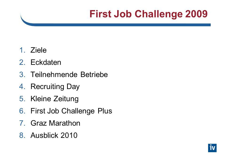First Job Challenge 2009 1.Ziele 2.Eckdaten 3.Teilnehmende Betriebe 4.Recruiting Day 5.Kleine Zeitung 6.First Job Challenge Plus 7.Graz Marathon 8.Aus