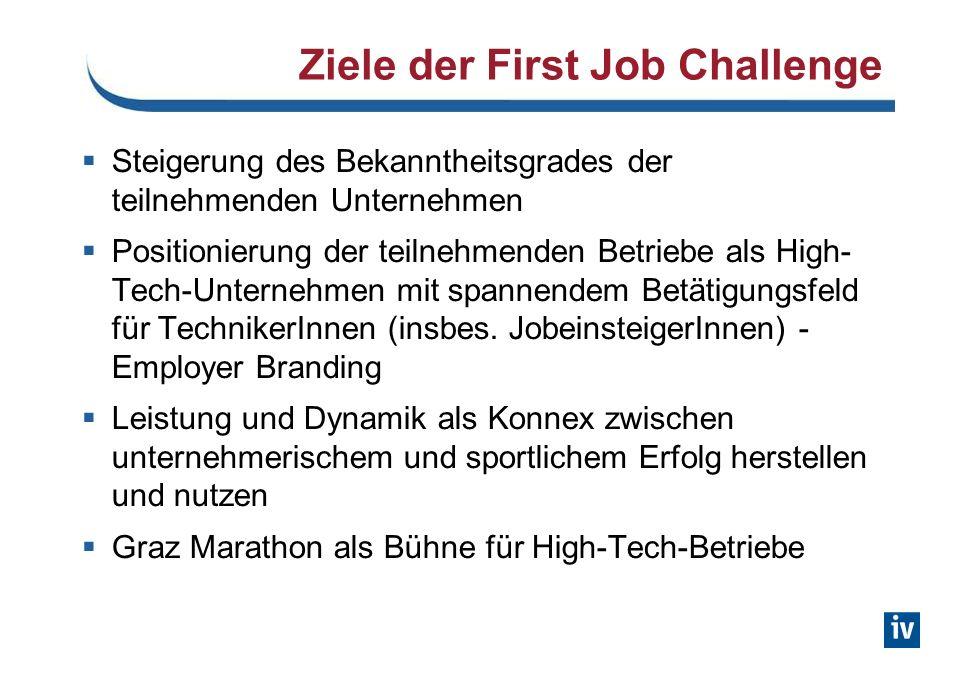 Ziele der First Job Challenge Steigerung des Bekanntheitsgrades der teilnehmenden Unternehmen Positionierung der teilnehmenden Betriebe als High- Tech-Unternehmen mit spannendem Betätigungsfeld für TechnikerInnen (insbes.