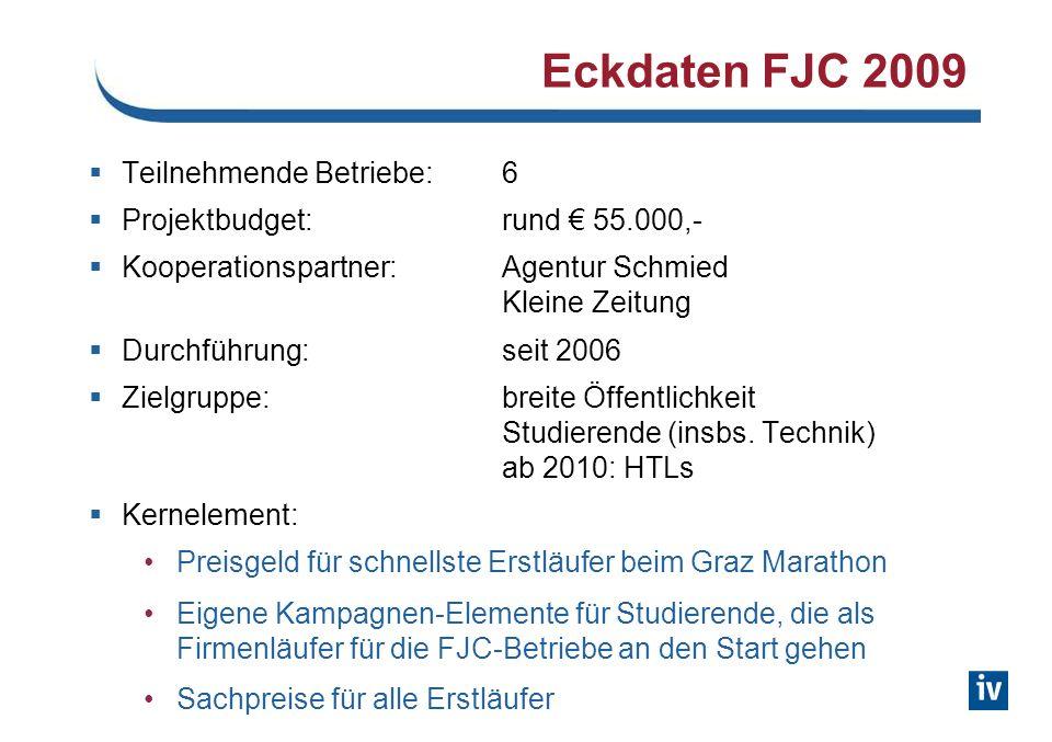 Eckdaten FJC 2009 Teilnehmende Betriebe: 6 Projektbudget: rund 55.000,- Kooperationspartner:Agentur Schmied Kleine Zeitung Durchführung:seit 2006 Zielgruppe:breite Öffentlichkeit Studierende (insbs.