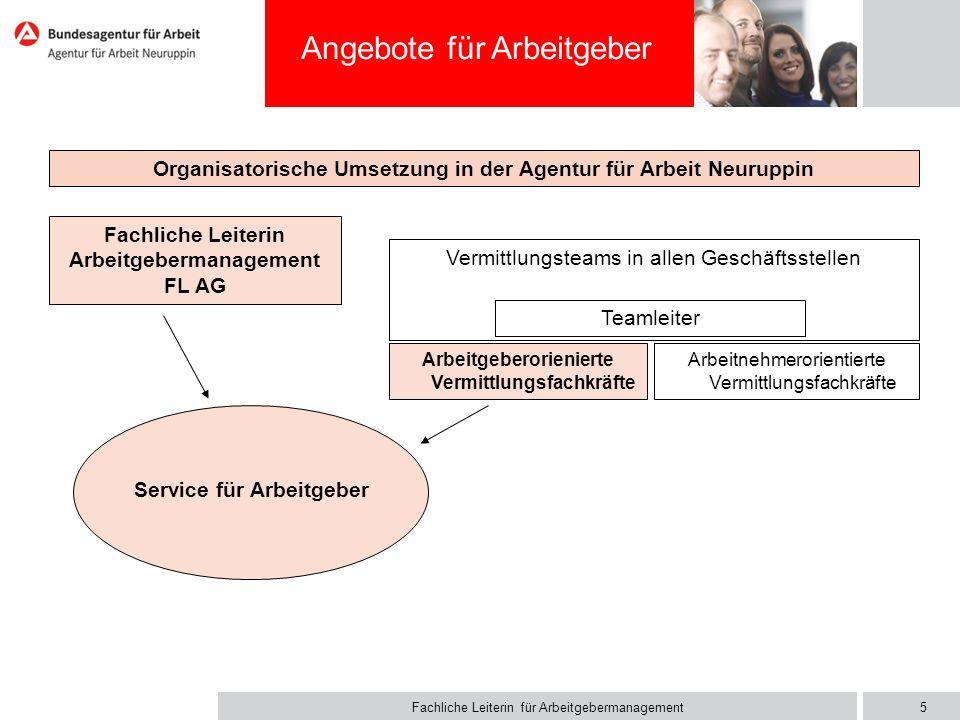 Fachliche Leiterin für Arbeitgebermanagement Angebote für Arbeitgeber Organisatorische Umsetzung in der Agentur für Arbeit Neuruppin Vermittlungsteams