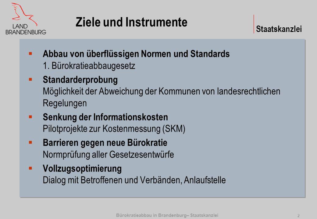 Bürokratieabbau in Brandenburg– Staatskanzlei 2 Staatskanzlei Ziele und Instrumente Abbau von überflüssigen Normen und Standards 1. Bürokratieabbauges