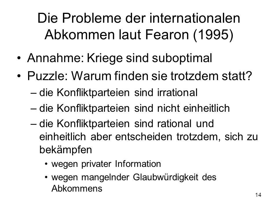 14 Die Probleme der internationalen Abkommen laut Fearon (1995) Annahme: Kriege sind suboptimal Puzzle: Warum finden sie trotzdem statt? –die Konflikt