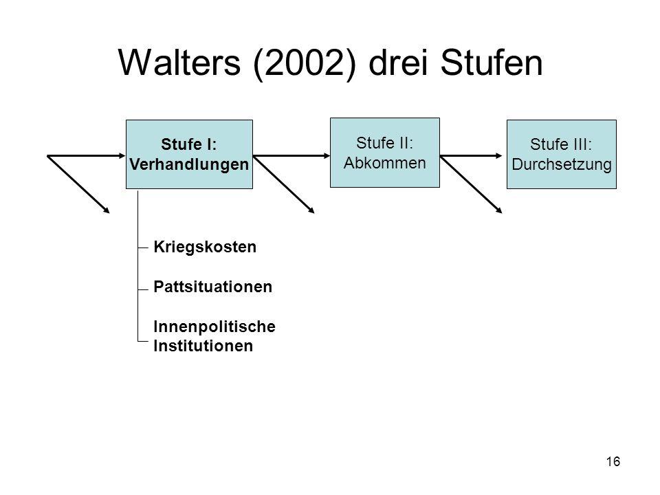 16 Walters (2002) drei Stufen Stufe I: Verhandlungen Stufe II: Abkommen Stufe III: Durchsetzung Kriegskosten Pattsituationen Innenpolitische Instituti
