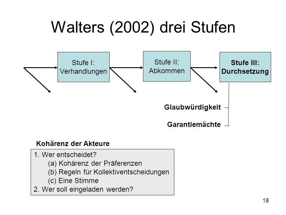 18 Walters (2002) drei Stufen Stufe I: Verhandlungen Stufe II: Abkommen Stufe III: Durchsetzung Glaubwürdigkeit Garantiemächte 1. Wer entscheidet? (a)