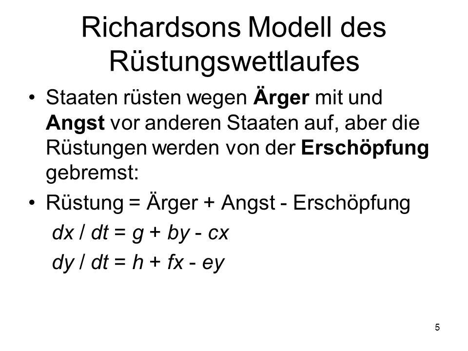 5 Richardsons Modell des Rüstungswettlaufes Staaten rüsten wegen Ärger mit und Angst vor anderen Staaten auf, aber die Rüstungen werden von der Erschö
