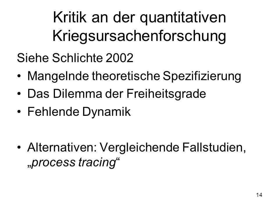 14 Kritik an der quantitativen Kriegsursachenforschung Siehe Schlichte 2002 Mangelnde theoretische Spezifizierung Das Dilemma der Freiheitsgrade Fehlende Dynamik Alternativen: Vergleichende Fallstudien,process tracing