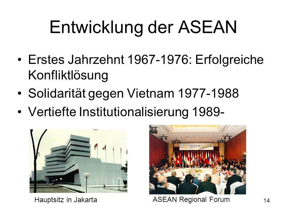 14 Entwicklung der ASEAN Erstes Jahrzehnt 1967-1976: Erfolgreiche Konfliktlösung Solidarität gegen Vietnam 1977-1988 Vertiefte Institutionalisierung 1
