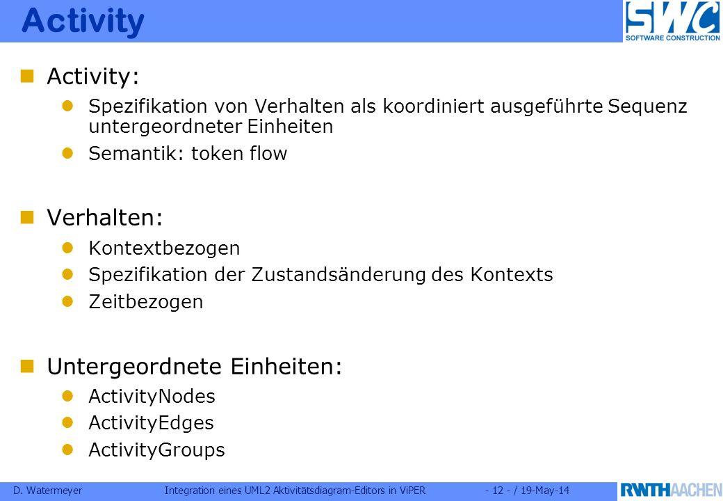 D. WatermeyerIntegration eines UML2 Aktivitätsdiagram-Editors in ViPER- 12 - / 19-May-14 Activity Activity: Spezifikation von Verhalten als koordinier