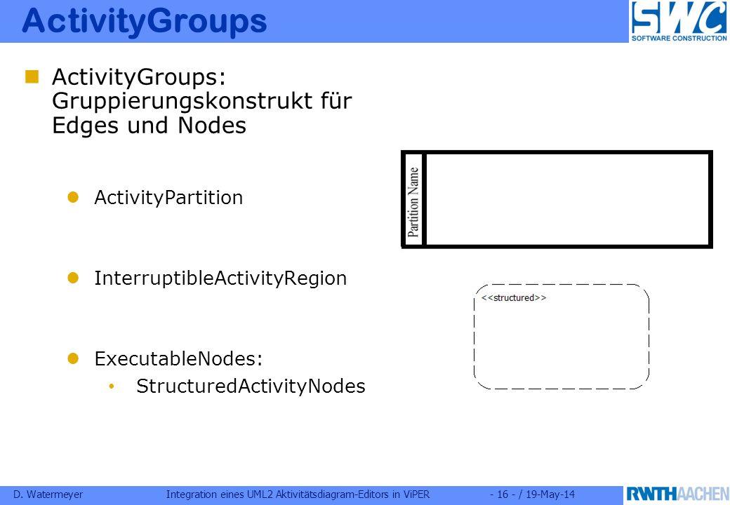D. WatermeyerIntegration eines UML2 Aktivitätsdiagram-Editors in ViPER- 16 - / 19-May-14 ActivityGroups ActivityGroups: Gruppierungskonstrukt für Edge