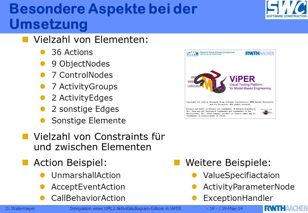 D. WatermeyerIntegration eines UML2 Aktivitätsdiagram-Editors in ViPER- 19 - / 19-May-14 Besondere Aspekte bei der Umsetzung Action Beispiel: Unmarsha