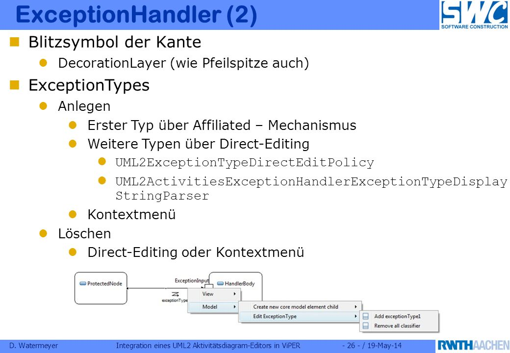 D. WatermeyerIntegration eines UML2 Aktivitätsdiagram-Editors in ViPER- 26 - / 19-May-14 ExceptionHandler (2) Blitzsymbol der Kante DecorationLayer (w
