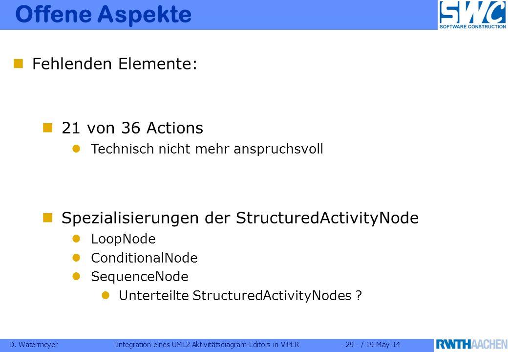 D. WatermeyerIntegration eines UML2 Aktivitätsdiagram-Editors in ViPER- 29 - / 19-May-14 Offene Aspekte Fehlenden Elemente: 21 von 36 Actions Technisc