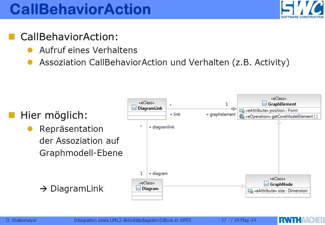 D. WatermeyerIntegration eines UML2 Aktivitätsdiagram-Editors in ViPER- 37 - / 19-May-14 CallBehaviorAction CallBehaviorAction: Aufruf eines Verhalten