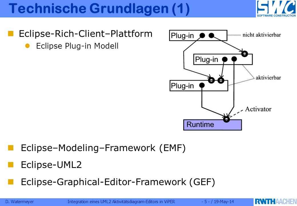 D. WatermeyerIntegration eines UML2 Aktivitätsdiagram-Editors in ViPER- 5 - / 19-May-14 Technische Grundlagen (1) Eclipse-Rich-Client–Plattform Eclips