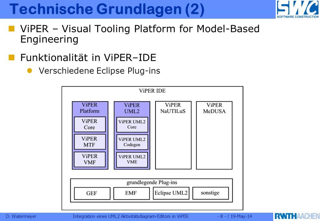D. WatermeyerIntegration eines UML2 Aktivitätsdiagram-Editors in ViPER- 8 - / 19-May-14 Technische Grundlagen (2) ViPER – Visual Tooling Platform for