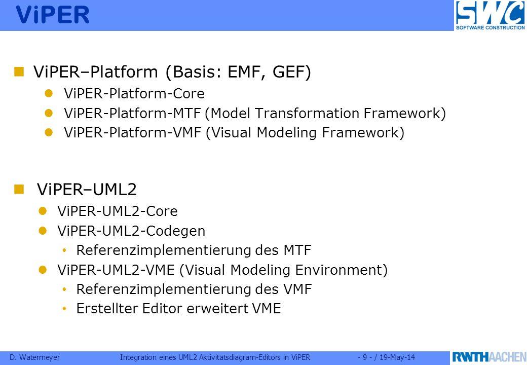 D. WatermeyerIntegration eines UML2 Aktivitätsdiagram-Editors in ViPER- 9 - / 19-May-14 ViPER ViPER–Platform (Basis: EMF, GEF) ViPER-Platform-Core ViP