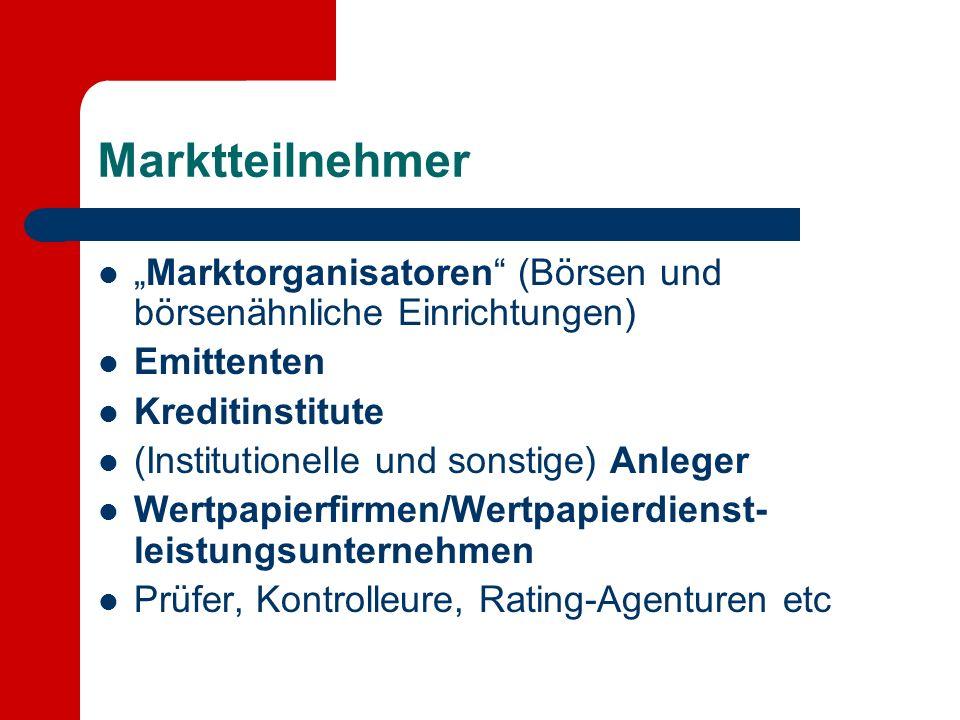 Marktteilnehmer Marktorganisatoren (Börsen und börsenähnliche Einrichtungen) Emittenten Kreditinstitute (Institutionelle und sonstige) Anleger Wertpapierfirmen/Wertpapierdienst- leistungsunternehmen Prüfer, Kontrolleure, Rating-Agenturen etc
