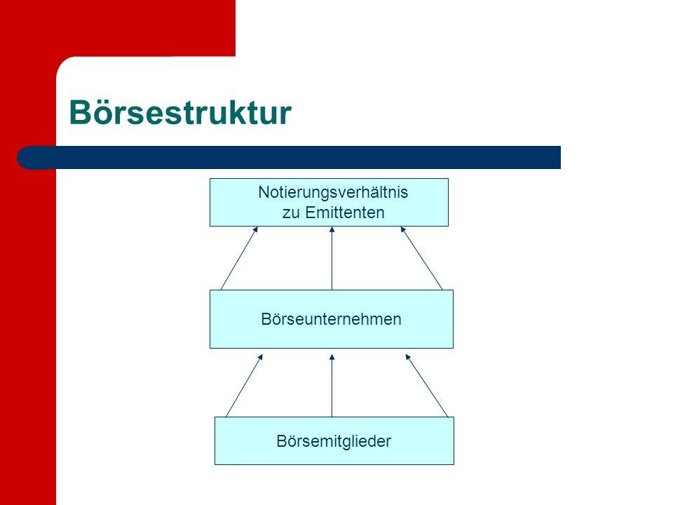 Börsestruktur Notierungsverhältnis zu Emittenten Börseunternehmen Börsemitglieder