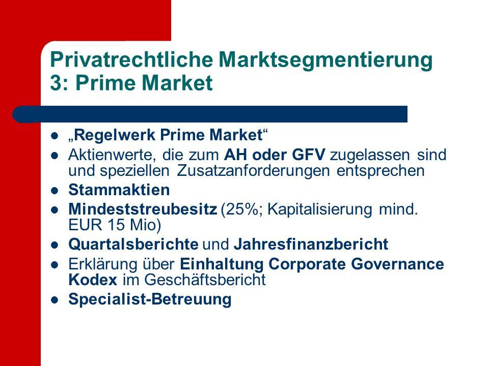 Privatrechtliche Marktsegmentierung 3: Prime Market Regelwerk Prime Market Aktienwerte, die zum AH oder GFV zugelassen sind und speziellen Zusatzanforderungen entsprechen Stammaktien Mindeststreubesitz (25%; Kapitalisierung mind.