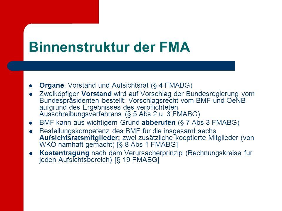 Binnenstruktur der FMA Organe: Vorstand und Aufsichtsrat (§ 4 FMABG) Zweiköpfiger Vorstand wird auf Vorschlag der Bundesregierung vom Bundespräsidenten bestellt; Vorschlagsrecht vom BMF und OeNB aufgrund des Ergebnisses des verpflichteten Ausschreibungsverfahrens (§ 5 Abs 2 u.